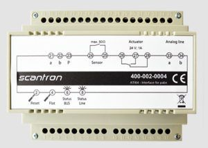 ATI 300x213 - 1-brugerkit