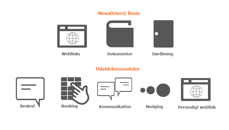 NovaDrive koncept web2020 - NovaDrive